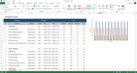 Project Plan Templates – MS Word + 10 x Excels