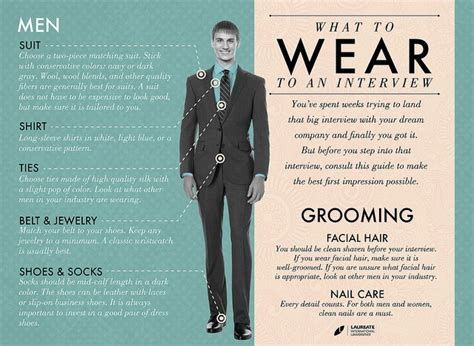 #InterviewTips What to wear to an interview for men! #