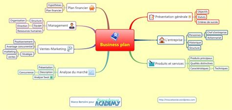 Business plan - French Template - Plan d'affaire - modele