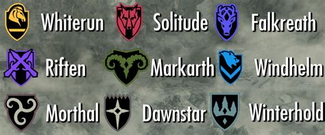 SimpleColor Map Markers at Skyrim Special Edition Nexus