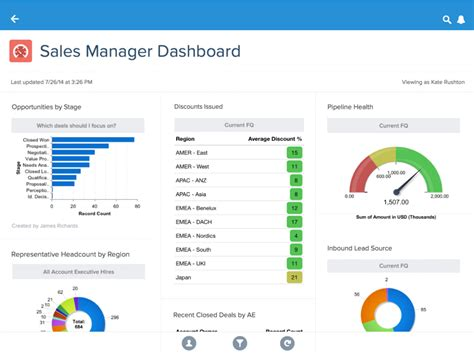 10 Tips to Managing Reports and Dashboards in Salesforce