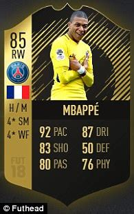 FIFA 18 FUT Team of the Week includes Salah and Mbappe