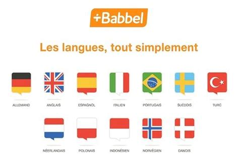 Télécharger Babbel-Apprendre l'anglais Android | Google Play